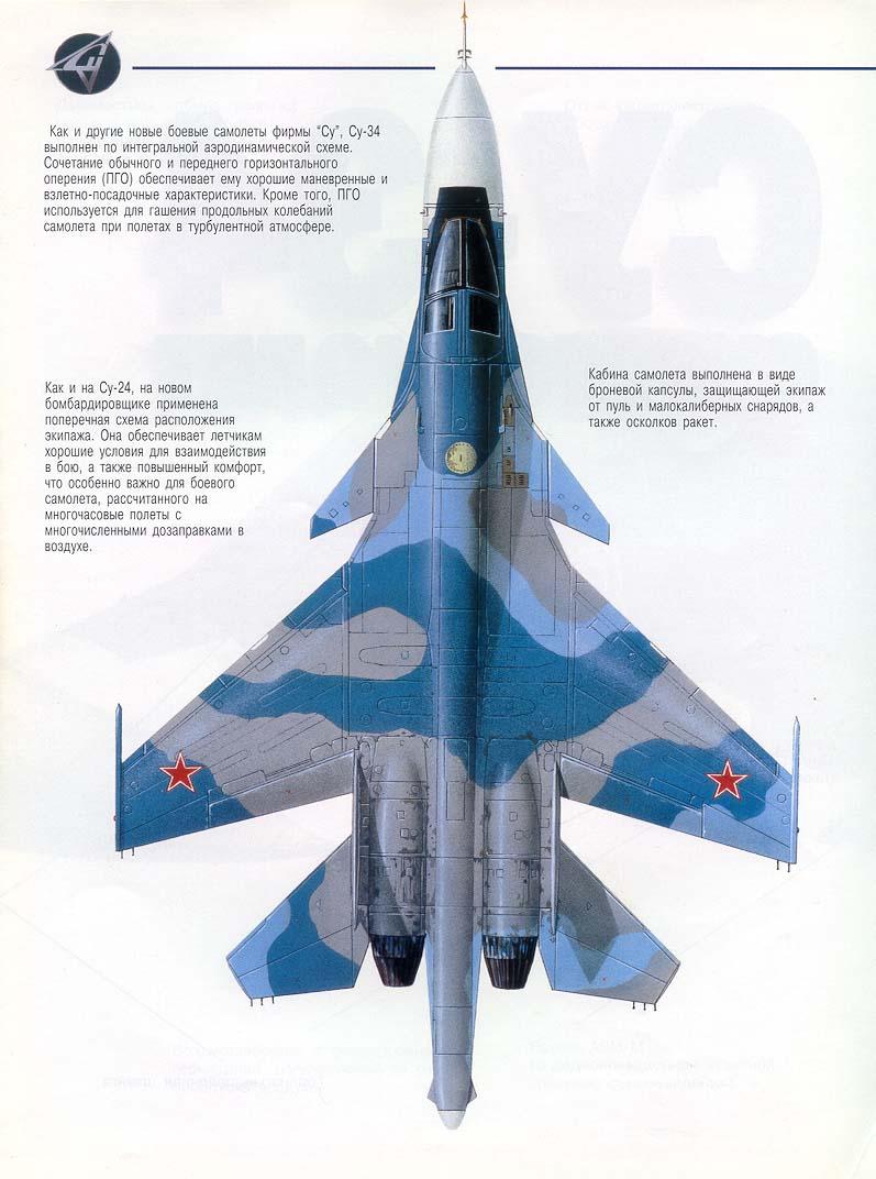 Схемы окраски Су-34.